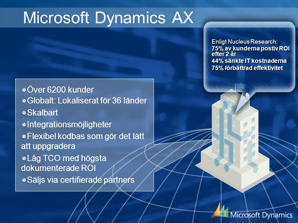 Microsoft Dynamics AX Över 6200 kunder Globalt: Lokaliserat för 36 länder Skalbart Integrationsmöjligheter Flexibel kodbas som gör det lätt att uppgra