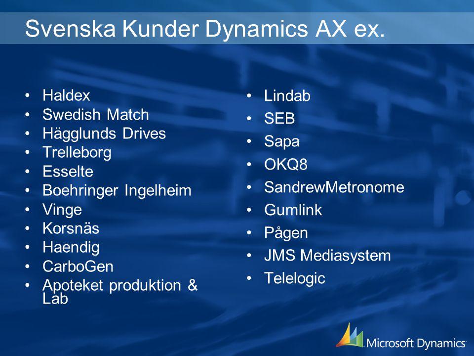 Svenska Kunder Dynamics AX ex. Haldex Swedish Match Hägglunds Drives Trelleborg Esselte Boehringer Ingelheim Vinge Korsnäs Haendig CarboGen Apoteket p