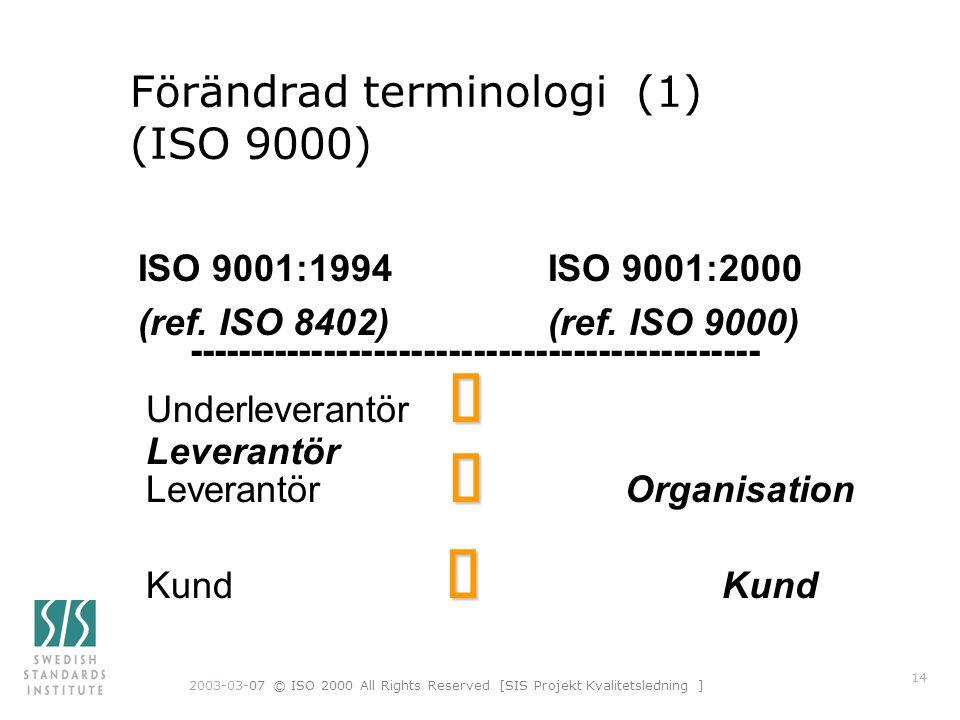 2003-03-07 © ISO 2000 All Rights Reserved [SIS Projekt Kvalitetsledning ] 14 ISO 9001:1994ISO 9001:2000 (ref. ISO 8402)(ref. ISO 9000) ---------------