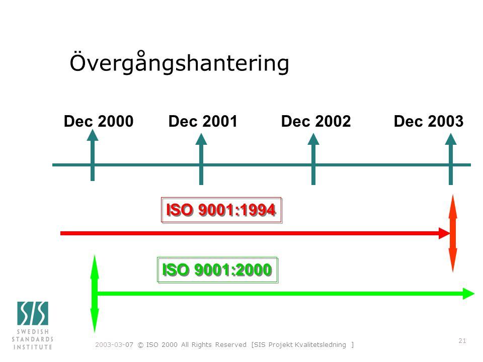 2003-03-07 © ISO 2000 All Rights Reserved [SIS Projekt Kvalitetsledning ] 21 Övergångshantering Dec 2000Dec 2003Dec 2002Dec 2001 ISO 9001:1994 ISO 9001:2000