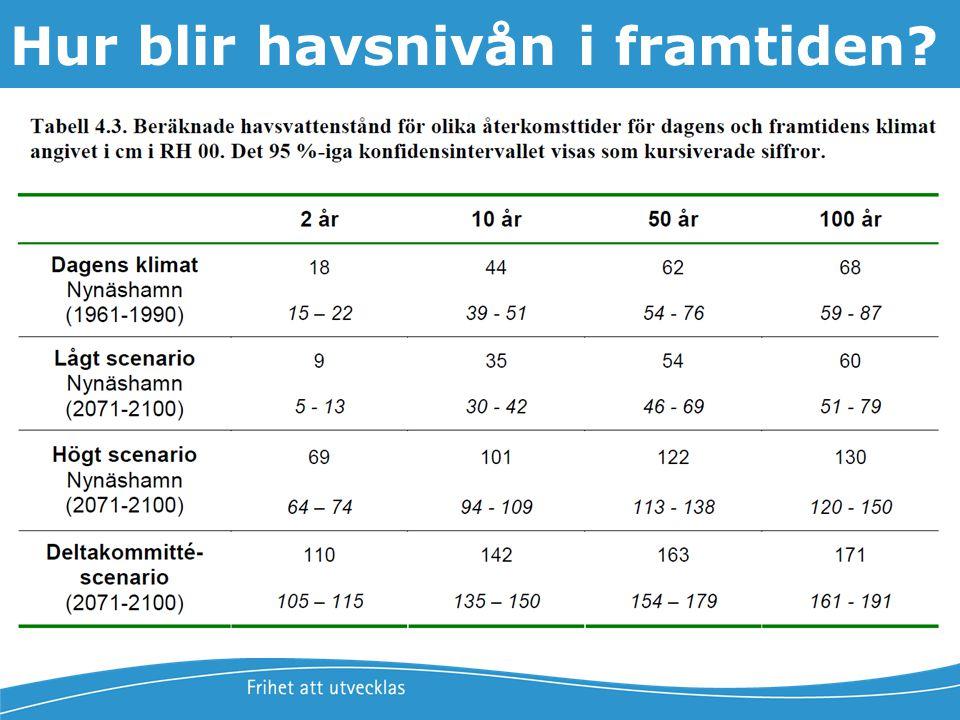 """Jonas Qvarfordt - Miljöstrateg Framtida havsnivåer i Stockholms län 10 Hur blir havsnivån i framtiden? SGI. """"Det bör observeras att havets nivå kommer"""