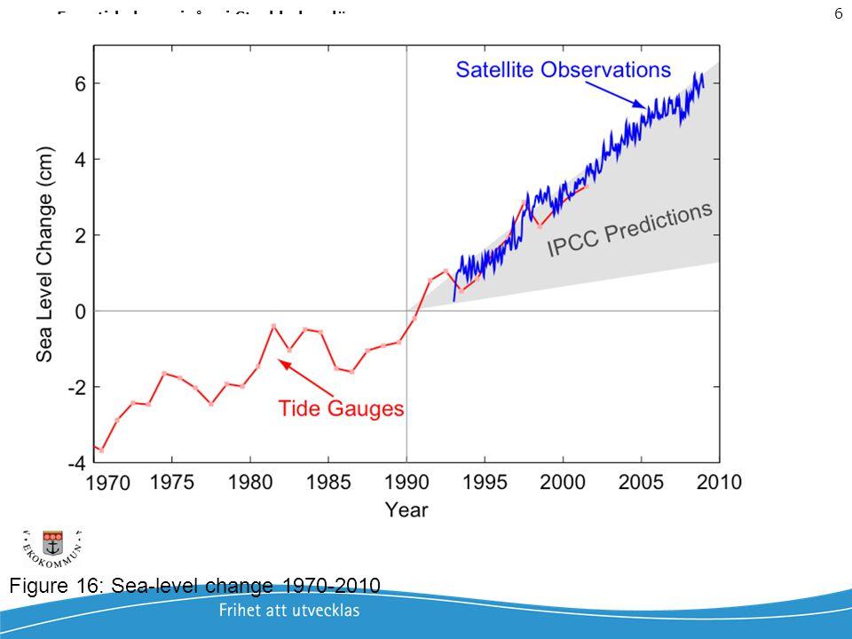 Jonas Qvarfordt - Miljöstrateg Framtida havsnivåer i Stockholms län 6 Figure 16: Sea-level change 1970-2010