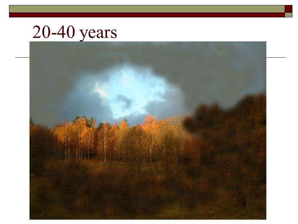 40 – 50 years