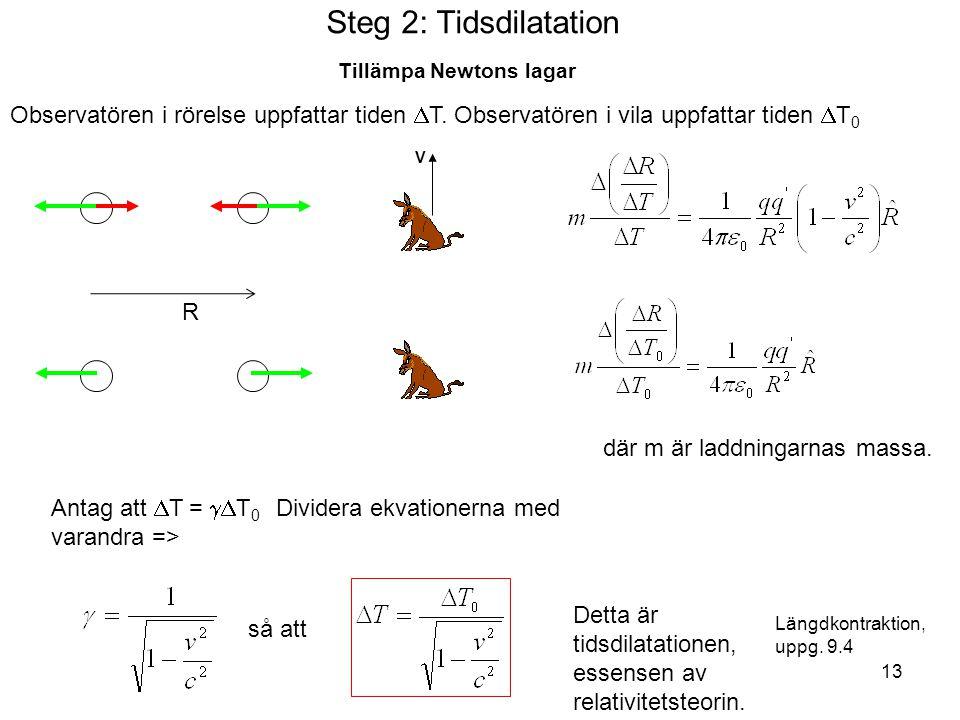Steg 2: Tidsdilatation V Observatören i rörelse uppfattar tiden  T. Observatören i vila uppfattar tiden  T 0 där m är laddningarnas massa. Antag att