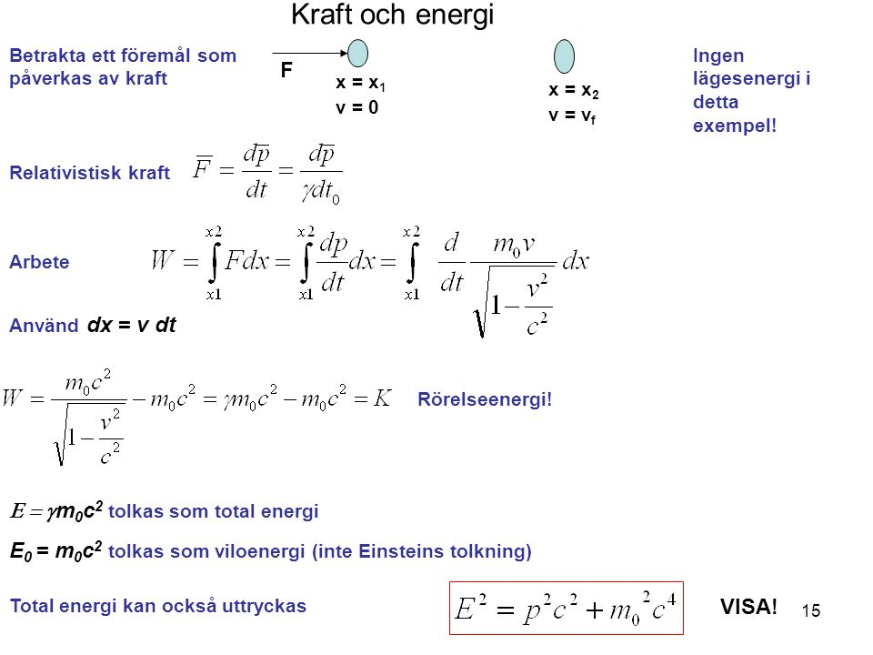15 Kraft och energi Betrakta ett föremål som påverkas av kraft x = x 1 v = 0 x = x 2 v = v f Arbete Relativistisk kraft Använd dx = v dt Rörelseenergi