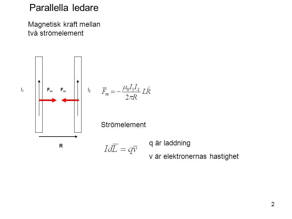 R I2I2 I 1 FmFm FmFm Magnetisk kraft mellan två strömelement Strömelement q är laddning v är elektronernas hastighet Parallella ledare 2