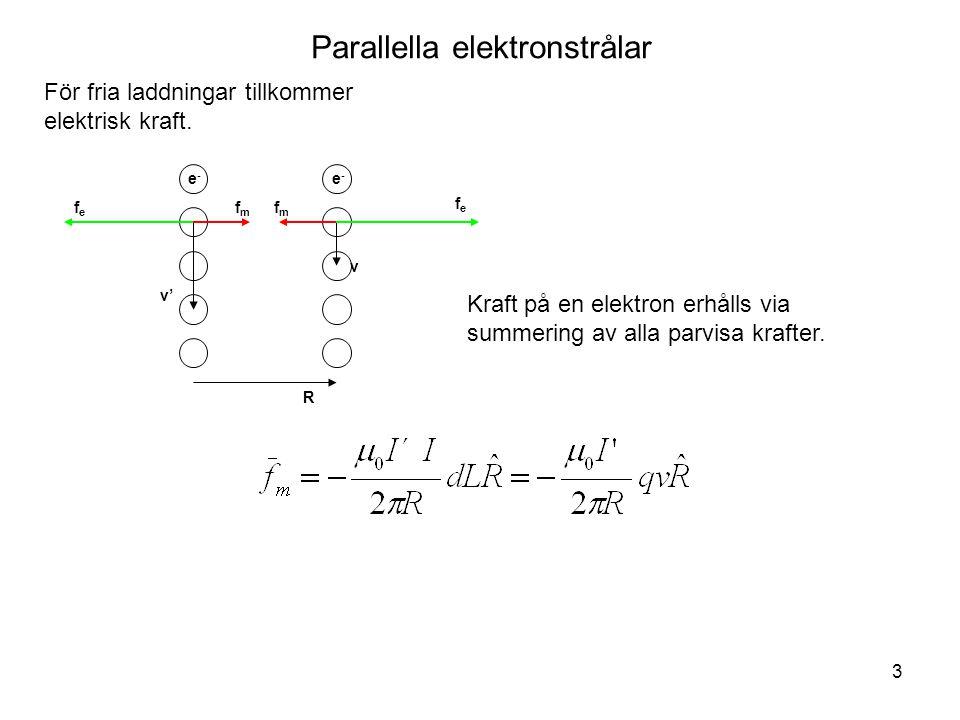 Parallella elektronstrålar fefe fefe v v' fmfm f m R e-e- e-e- Kraft på en elektron erhålls via summering av alla parvisa krafter. För fria laddningar