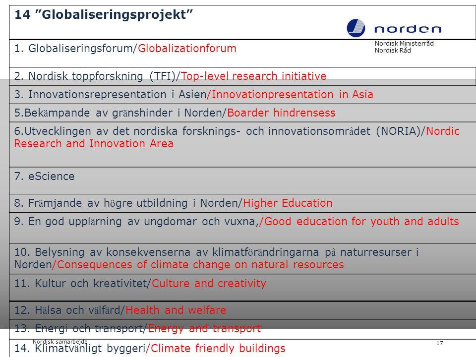 """Nordisk Ministerråd Nordisk Råd Nordisk samarbejde 17 14 """"Globaliseringsprojekt"""" 1. Globaliseringsforum/Globalizationforum 2. Nordisk toppforskning (T"""