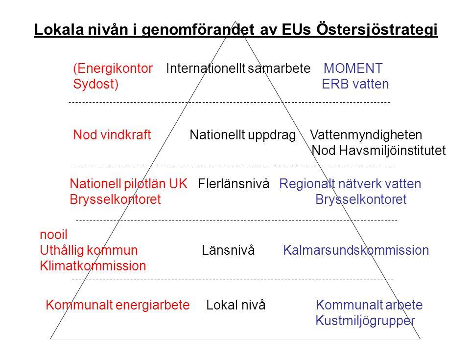 Kommunalt energiarbete Lokal nivå Kommunalt arbete Kustmiljögrupper nooil Uthållig kommun Länsnivå Kalmarsundskommission Klimatkommission Nationell pi