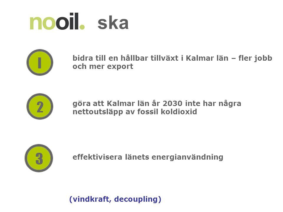 bidra till en hållbar tillväxt i Kalmar län – fler jobb och mer export göra att Kalmar län år 2030 inte har några nettoutsläpp av fossil koldioxid eff
