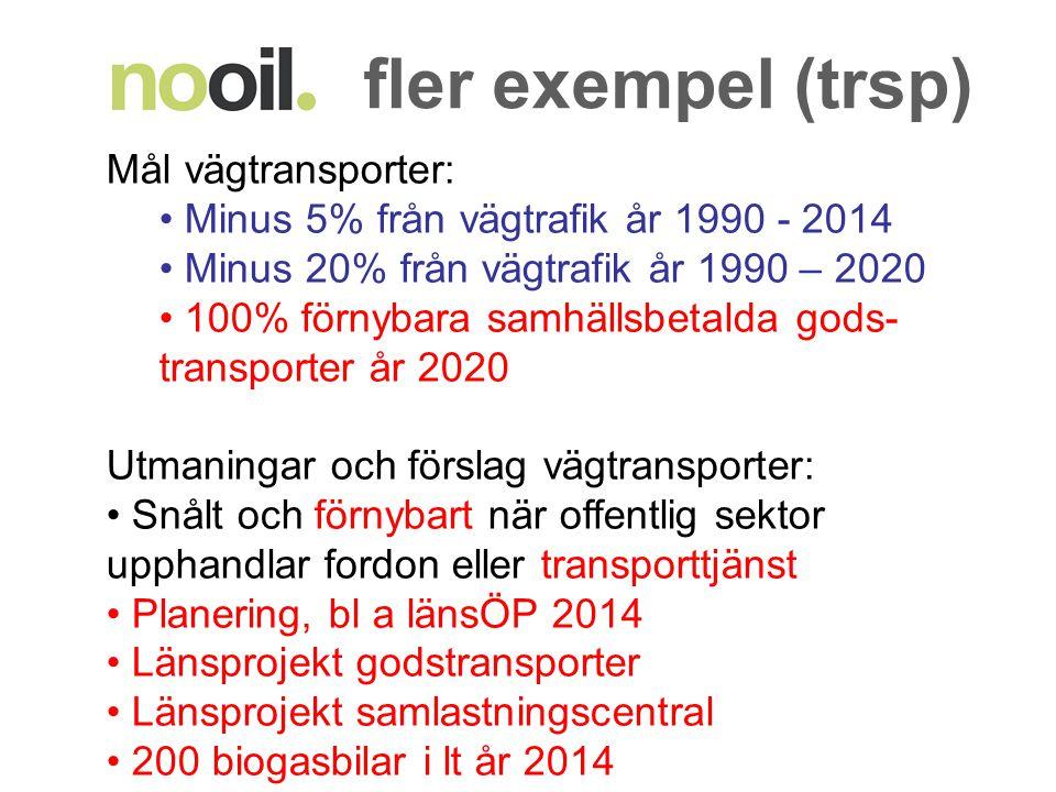 fler exempel (trsp) Mål vägtransporter: Minus 5% från vägtrafik år 1990 - 2014 Minus 20% från vägtrafik år 1990 – 2020 100% förnybara samhällsbetalda
