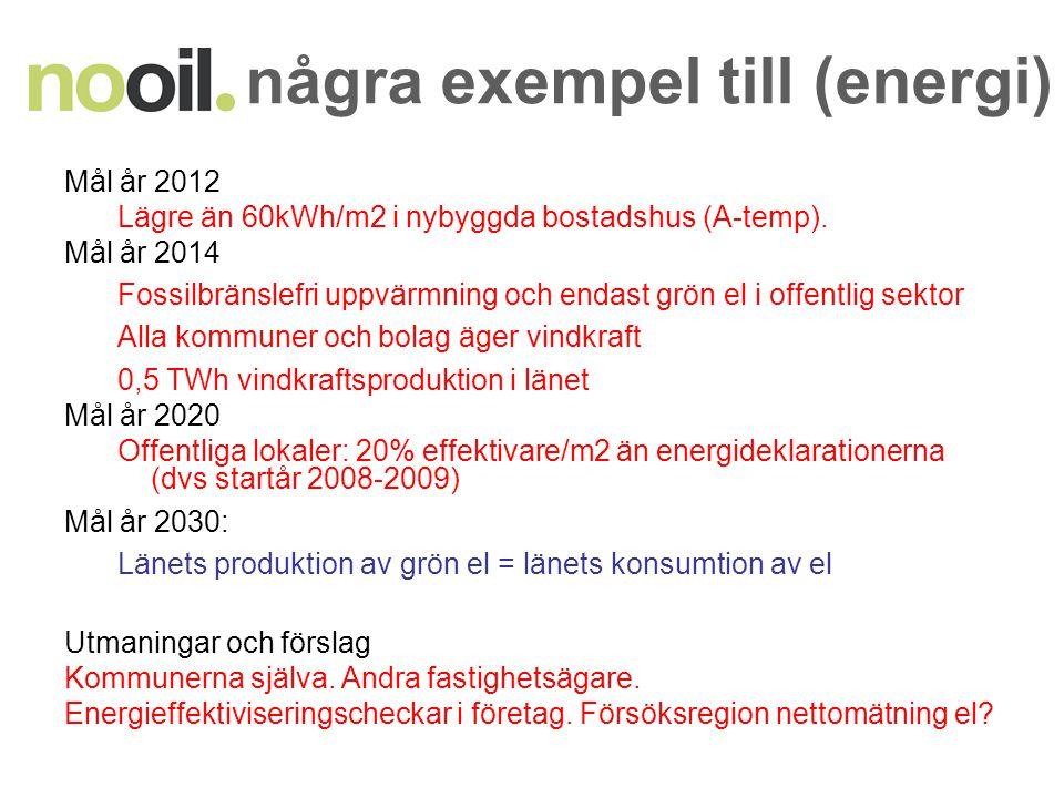 några exempel till (energi) Mål år 2012 Lägre än 60kWh/m2 i nybyggda bostadshus (A-temp). Mål år 2014 Fossilbränslefri uppvärmning och endast grön el