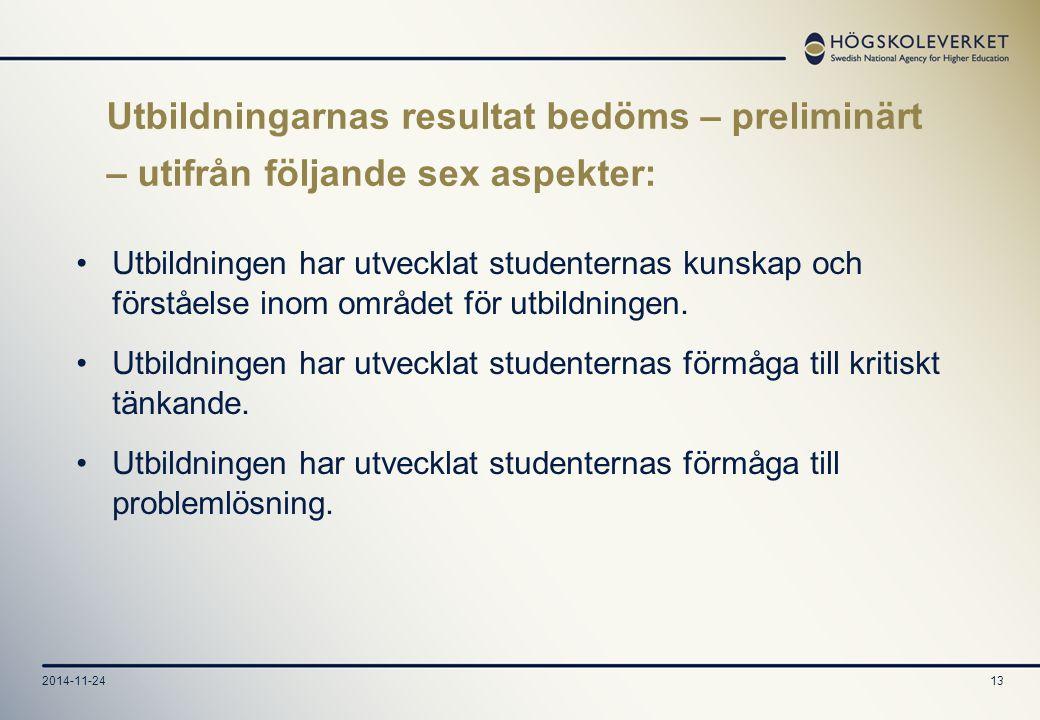 2014-11-2413 Utbildningen har utvecklat studenternas kunskap och förståelse inom området för utbildningen.