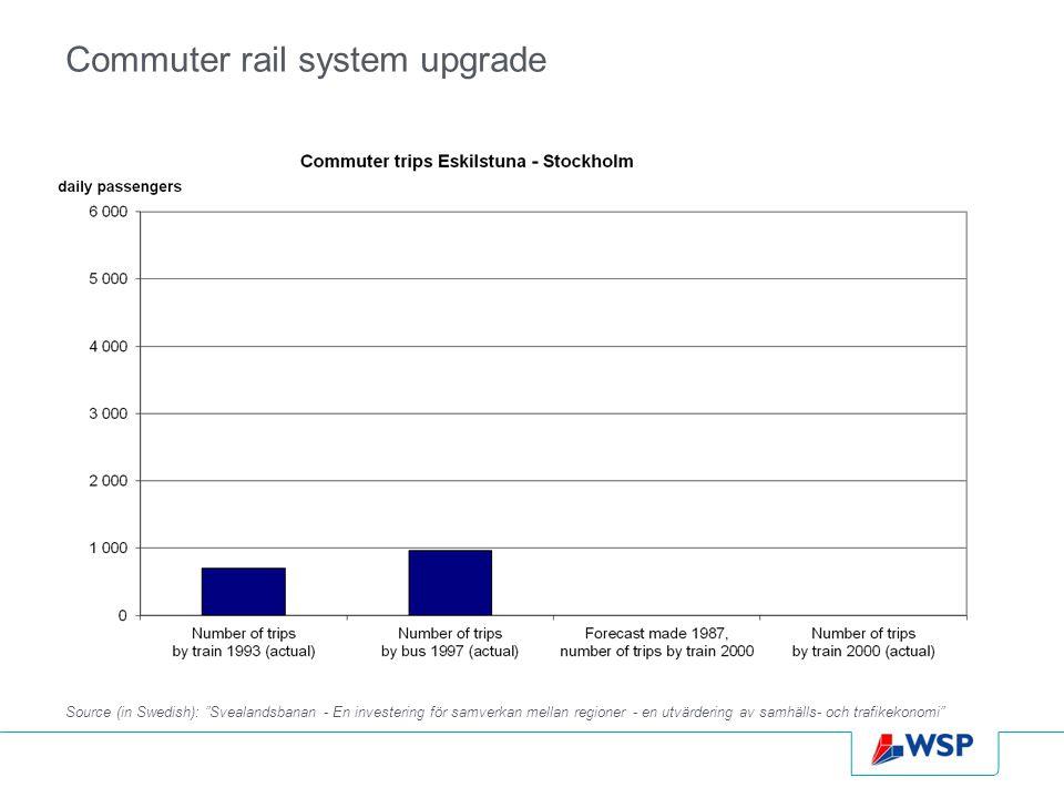 Commuter rail system upgrade Source (in Swedish): Svealandsbanan - En investering för samverkan mellan regioner - en utvärdering av samhälls- och trafikekonomi