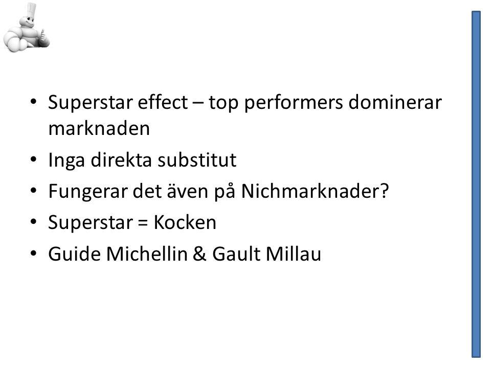 Superstar effect – top performers dominerar marknaden Inga direkta substitut Fungerar det även på Nichmarknader.