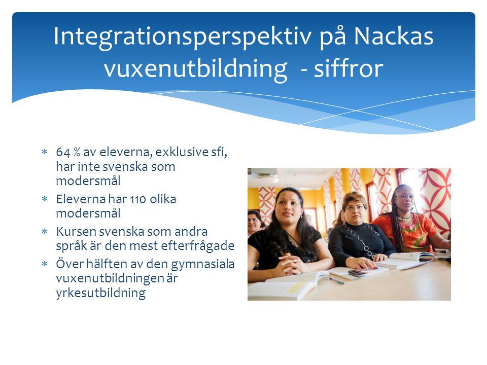 Integrationsperspektiv på Nackas vuxenutbildning - siffror  64 % av eleverna, exklusive sfi, har inte svenska som modersmål  Eleverna har 110 olika