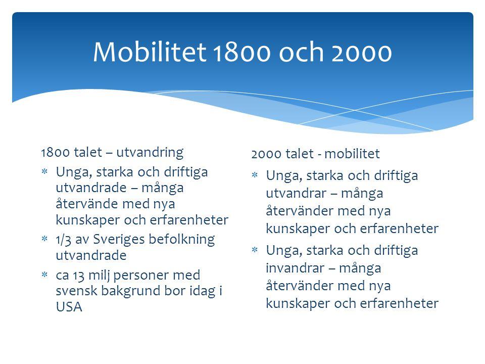 Mobilitet 1800 och 2000 1800 talet – utvandring  Unga, starka och driftiga utvandrade – många återvände med nya kunskaper och erfarenheter  1/3 av S