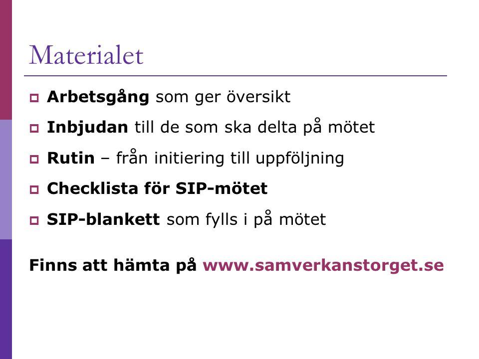 Materialet  Arbetsgång som ger översikt  Inbjudan till de som ska delta på mötet  Rutin – från initiering till uppföljning  Checklista för SIP-mötet  SIP-blankett som fylls i på mötet Finns att hämta på www.samverkanstorget.se