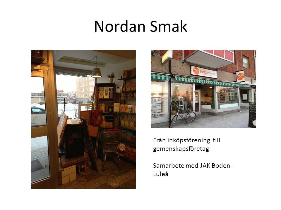 Nordan Smak Från inköpsförening till gemenskapsföretag Samarbete med JAK Boden- Luleå