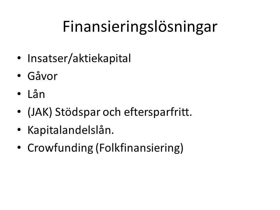 Finansieringslösningar Insatser/aktiekapital Gåvor Lån (JAK) Stödspar och eftersparfritt. Kapitalandelslån. Crowfunding (Folkfinansiering)