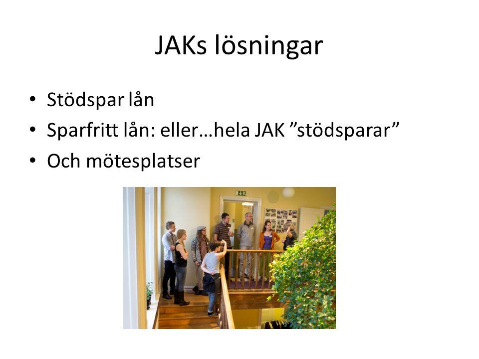 """JAKs lösningar Stödspar lån Sparfritt lån: eller…hela JAK """"stödsparar"""" Och mötesplatser"""