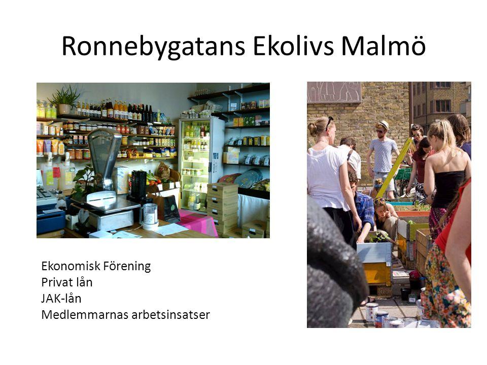 Ronnebygatans Ekolivs Malmö Ekonomisk Förening Privat lån JAK-lån Medlemmarnas arbetsinsatser