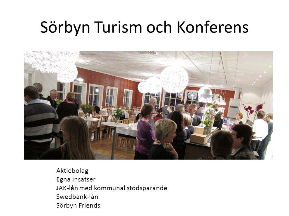 Sörbyn Turism och Konferens Aktiebolag Egna insatser JAK-lån med kommunal stödsparande Swedbank-lån Sörbyn Friends