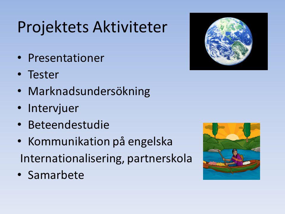 Projektets Aktiviteter Presentationer Tester Marknadsundersökning Intervjuer Beteendestudie Kommunikation på engelska Internationalisering, partnerskola Samarbete