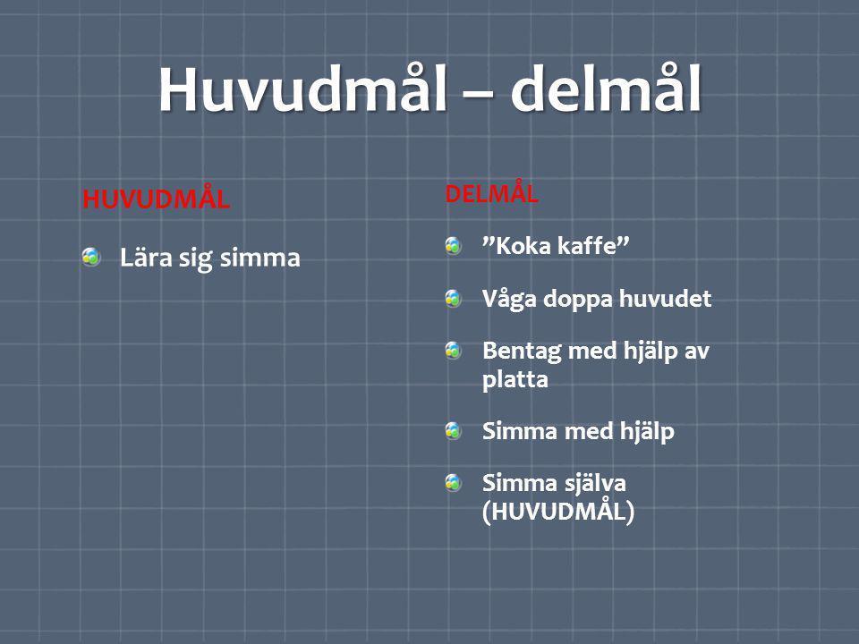 Huvudmål – delmål HUVUDMÅL Lära sig simma DELMÅL Koka kaffe Våga doppa huvudet Bentag med hjälp av platta Simma med hjälp Simma själva (HUVUDMÅL)