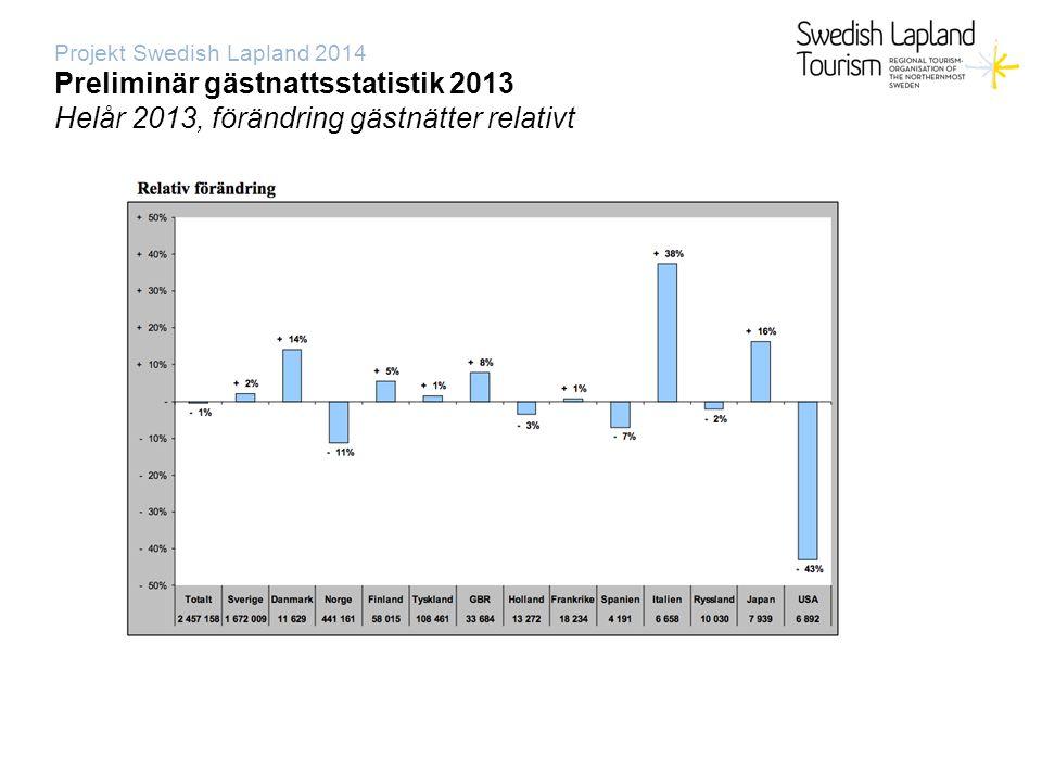 Projekt Swedish Lapland 2014 Preliminär gästnattsstatistik 2013 Helår 2013, förändring gästnätter relativt