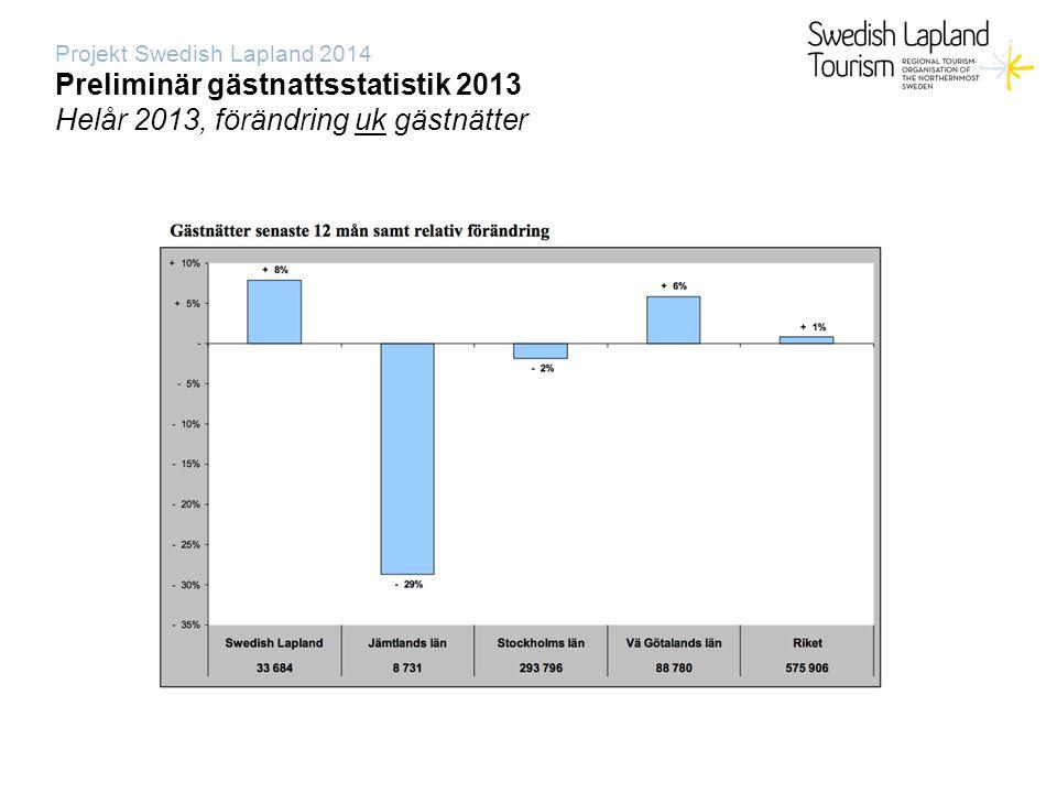 Projekt Swedish Lapland 2014 Preliminär gästnattsstatistik 2013 Helår 2013, förändring uk gästnätter