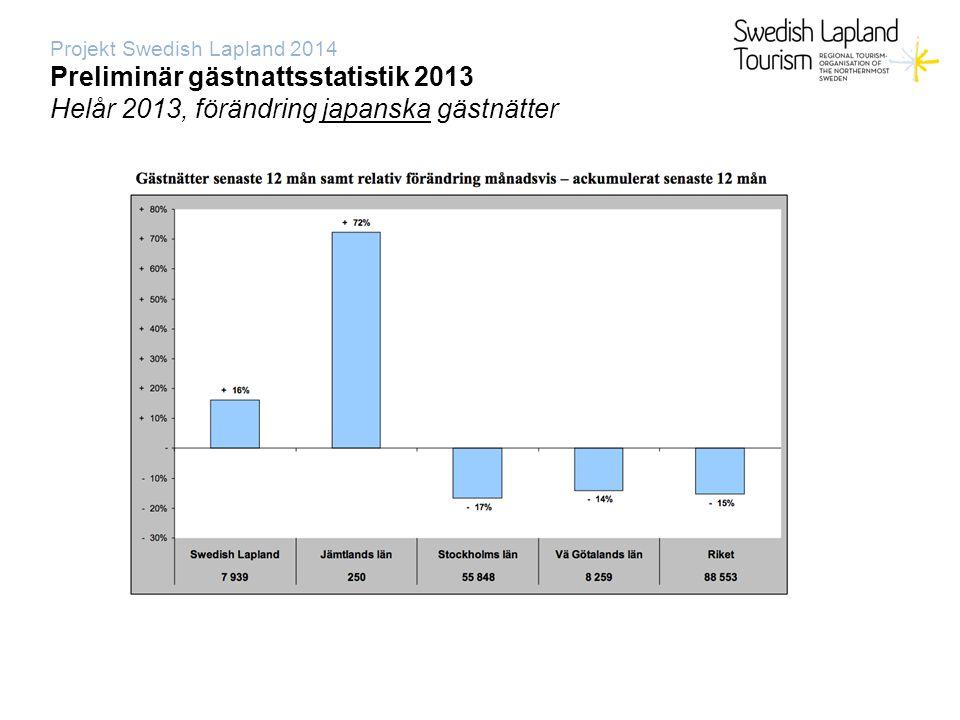 Projekt Swedish Lapland 2014 Preliminär gästnattsstatistik 2013 Helår 2013, förändring japanska gästnätter