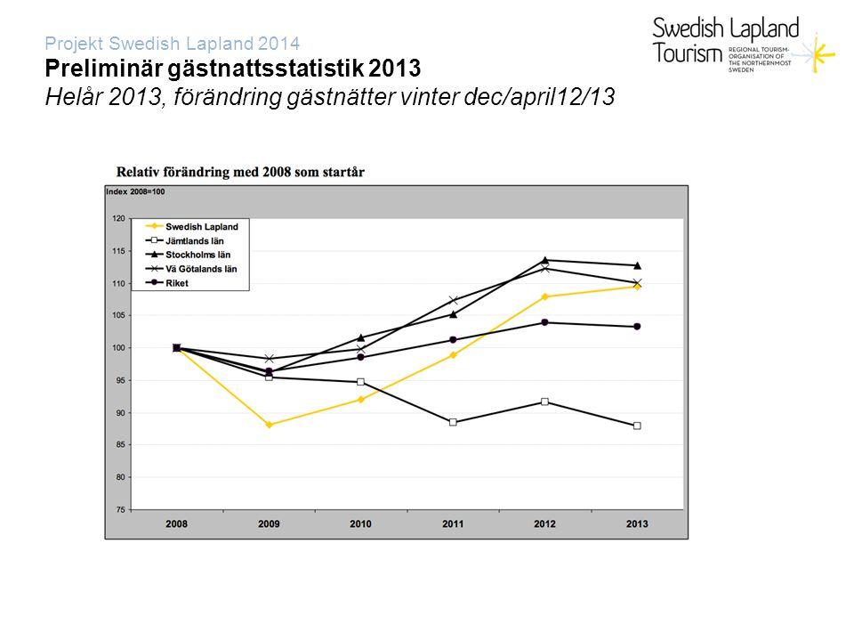 Projekt Swedish Lapland 2014 Preliminär gästnattsstatistik 2013 Helår 2013, förändring gästnätter vinter dec/april12/13