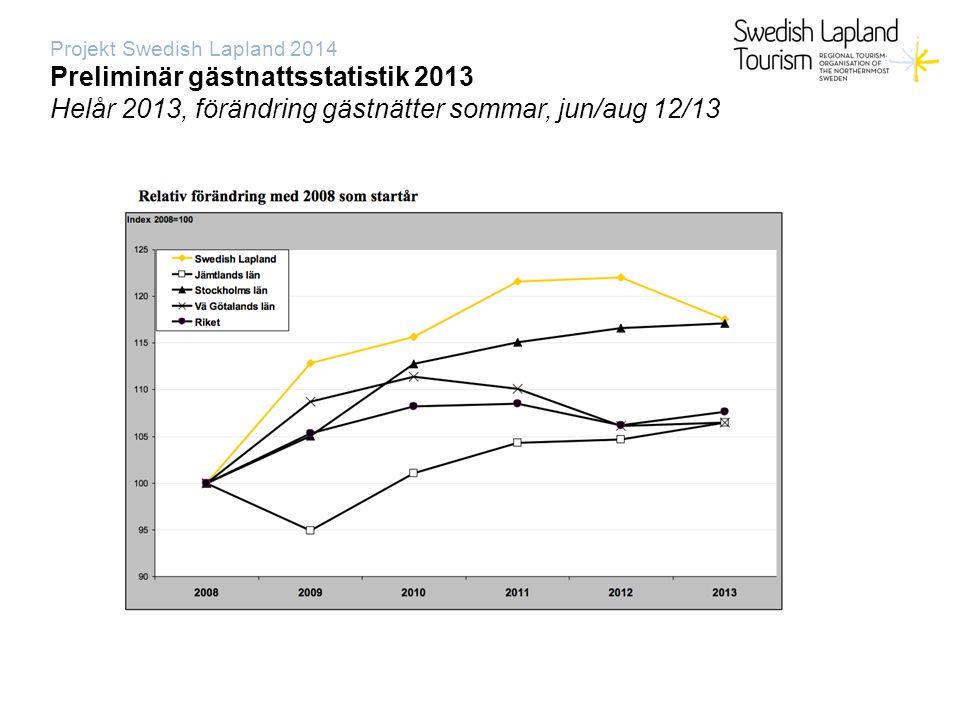 Projekt Swedish Lapland 2014 Preliminär gästnattsstatistik 2013 Helår 2013, förändring gästnätter sommar, jun/aug 12/13