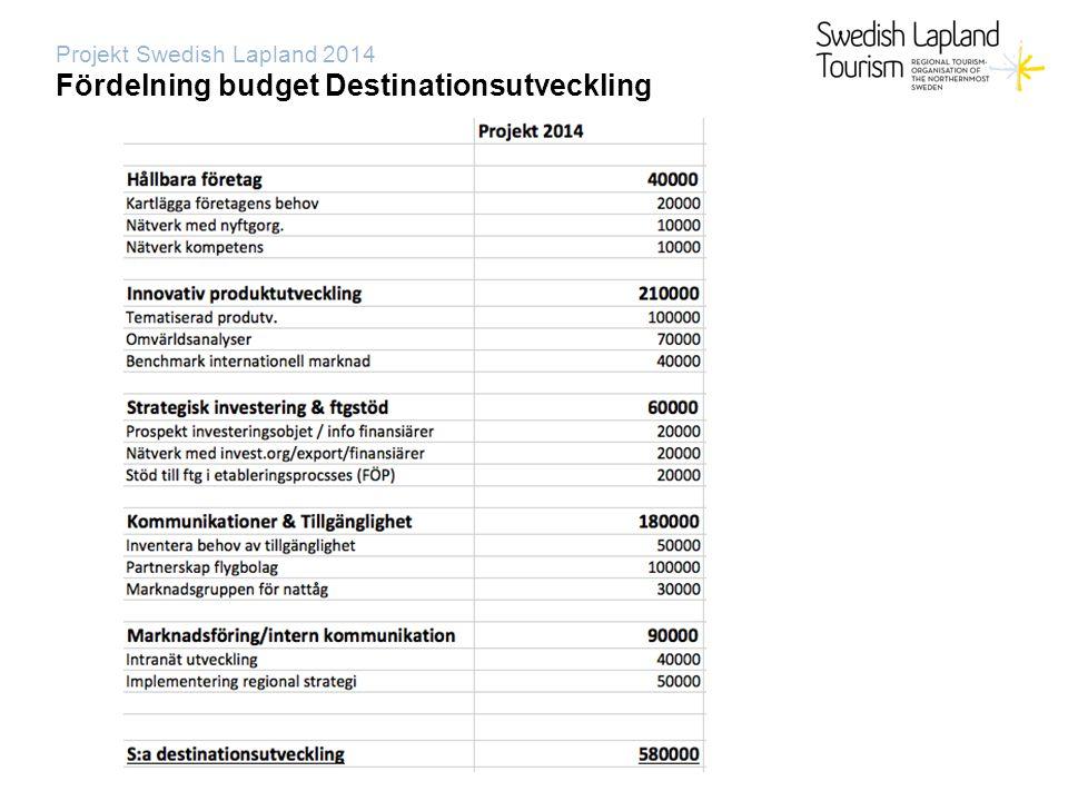 Projekt Swedish Lapland 2014 Preliminär gästnattsstatistik 2013 Helår 2013, förändring norska gästnätter
