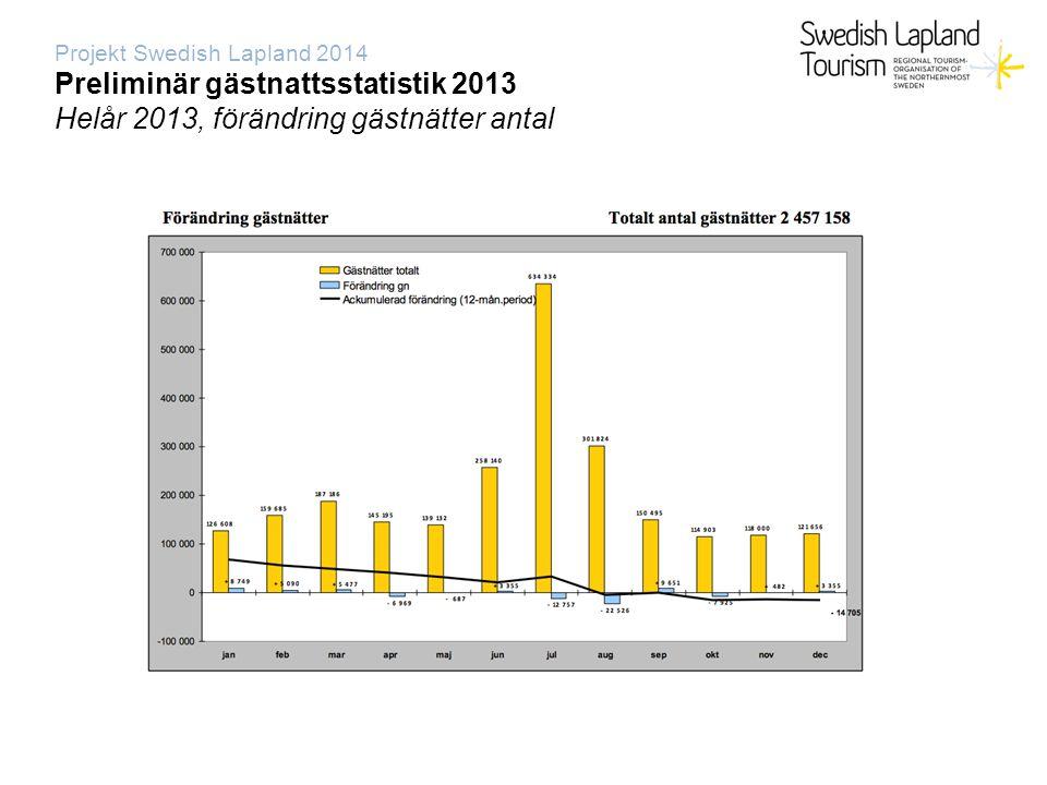 Projekt Swedish Lapland 2014 Marknadföring & Kommunikation Aktiviteter – Produkt & Paketering -Uveckling Workshops - Steg 1 & Steg 2