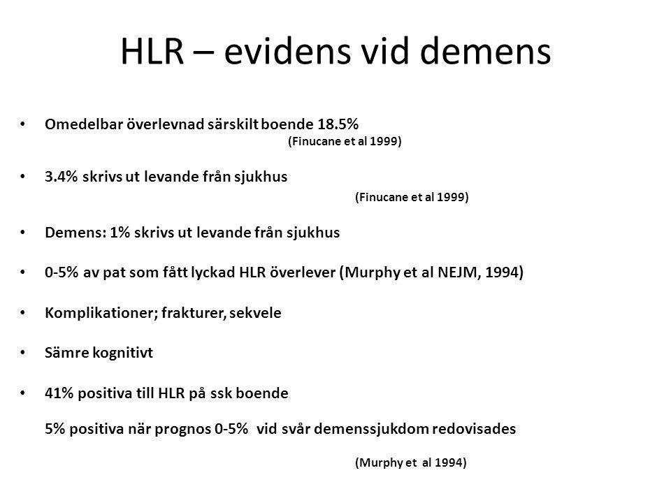 HLR – evidens vid demens Omedelbar överlevnad särskilt boende 18.5% (Finucane et al 1999) 3.4% skrivs ut levande från sjukhus (Finucane et al 1999) De