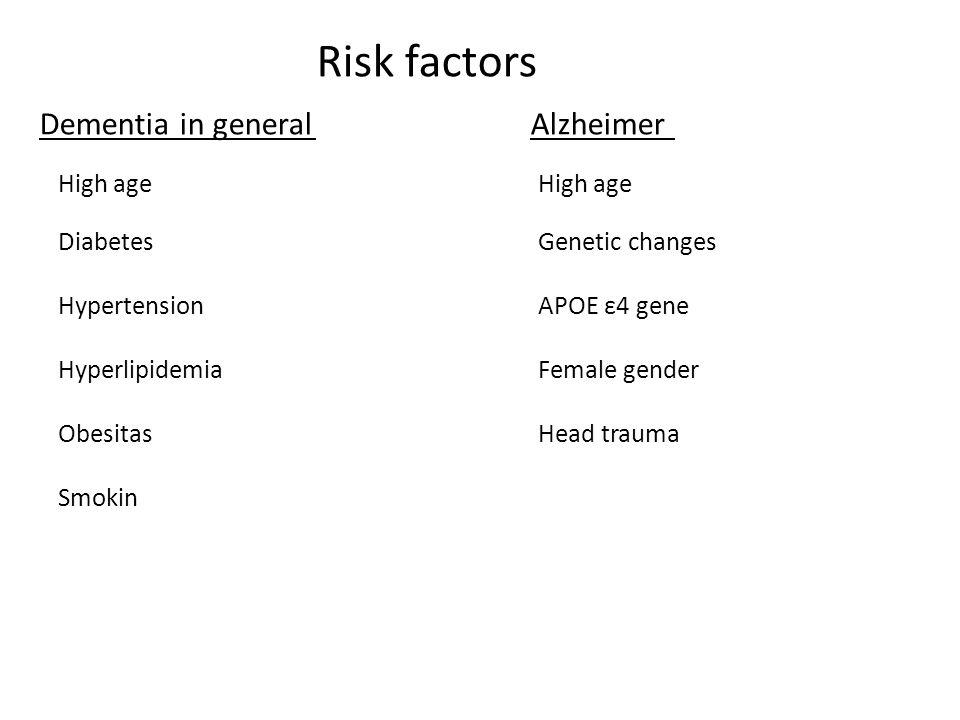 Risk factors Dementia in general Alzheimer High age DiabetesGenetic changes HypertensionAPOE ε4 gene HyperlipidemiaFemale gender ObesitasHead trauma S