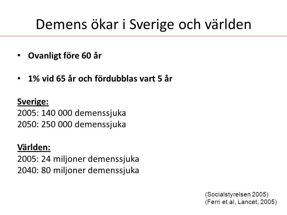 Ovanligt före 60 år 1% vid 65 år och fördubblas vart 5 år Sverige: 2005: 140 000 demenssjuka 2050: 250 000 demenssjuka Världen: 2005: 24 miljoner deme