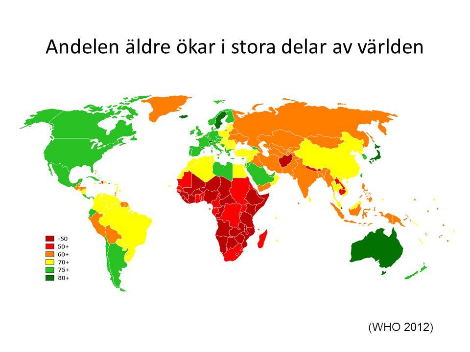 Andelen äldre ökar i stora delar av världen (WHO 2012)