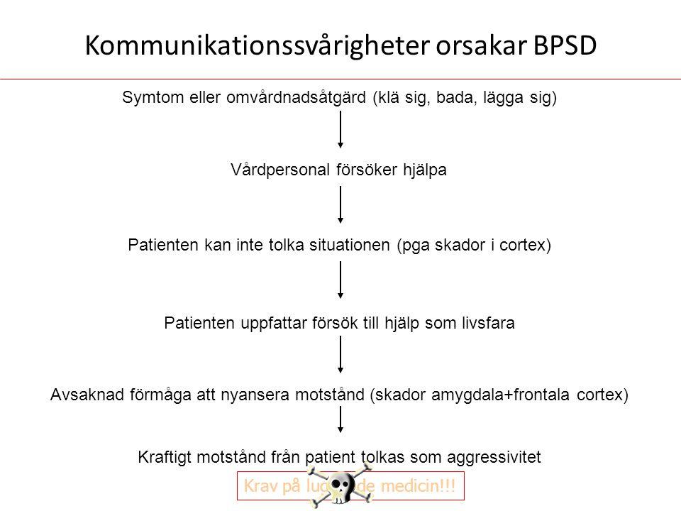 Kommunikationssvårigheter orsakar BPSD Symtom eller omvårdnadsåtgärd (klä sig, bada, lägga sig) Vårdpersonal försöker hjälpa Patienten kan inte tolka