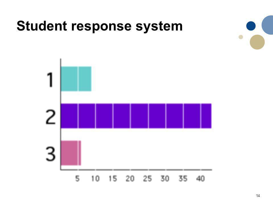 14 Student response system