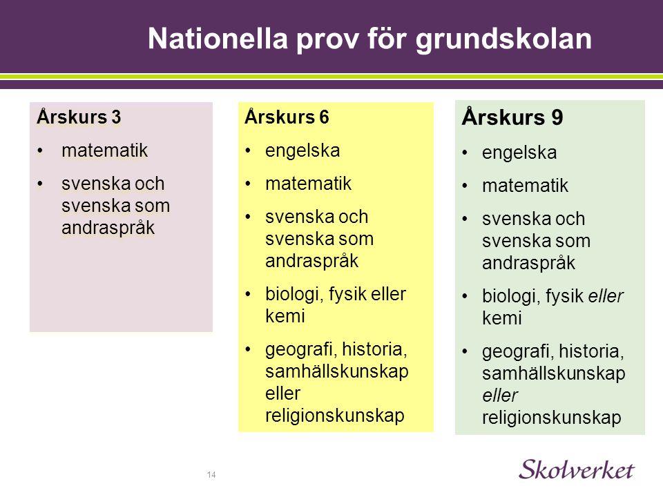 Nationella prov för grundskolan 14 Årskurs 3 matematik svenska och svenska som andraspråk Årskurs 3 matematik svenska och svenska som andraspråk Årsku