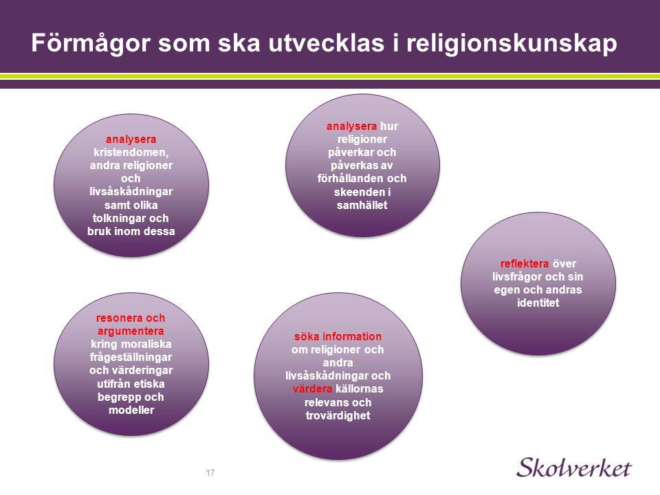17 analysera kristendomen, andra religioner och livsåskådningar samt olika tolkningar och bruk inom dessa resonera och argumentera kring moraliska frå