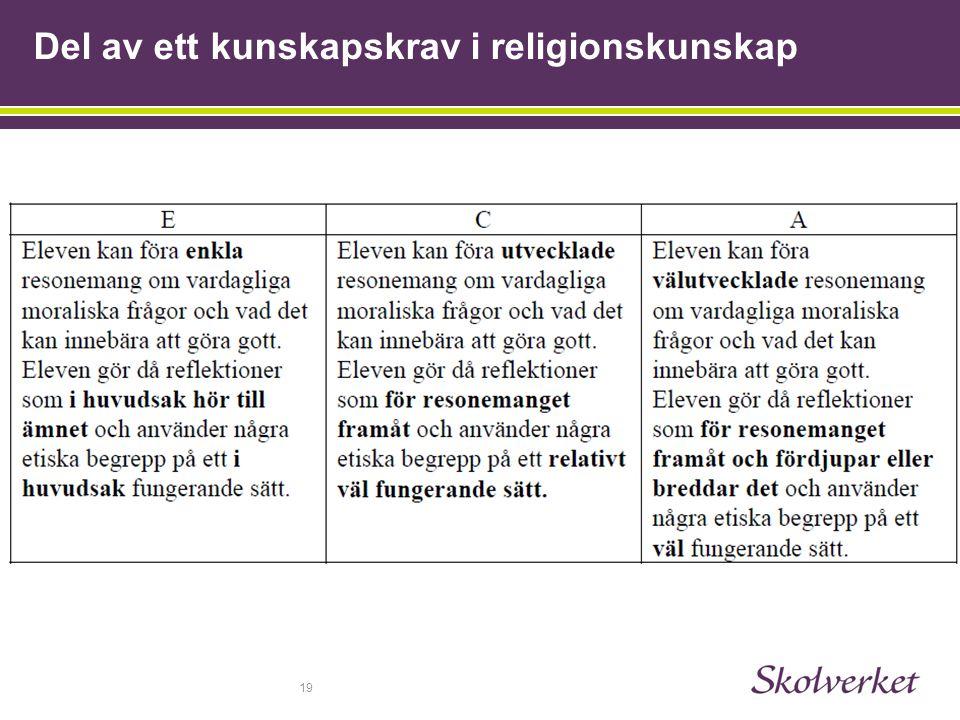 19 Del av ett kunskapskrav i religionskunskap