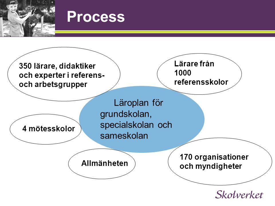 Läroplan för grundskolan, specialskolan och sameskolan 350 lärare, didaktiker och experter i referens- och arbetsgrupper Allmänheten 170 organisatione
