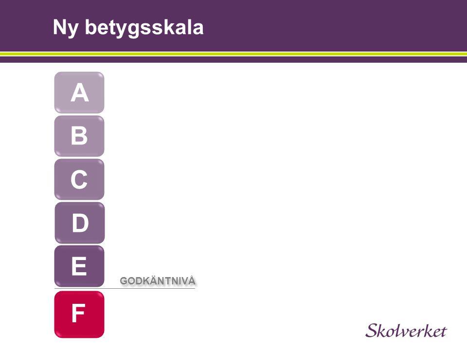 Ny betygsskala F E D C B A GODKÄNTNIVÅ
