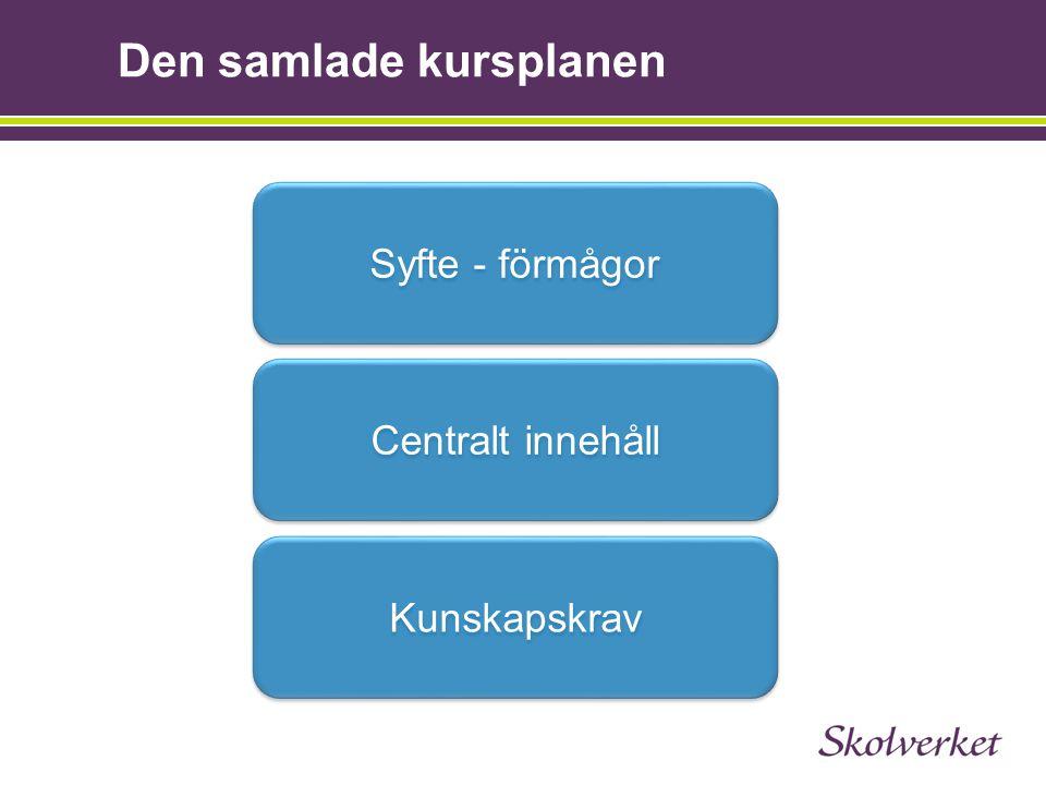 .. Den samlade kursplanen Kunskapskrav Centralt innehåll Syfte - förmågor