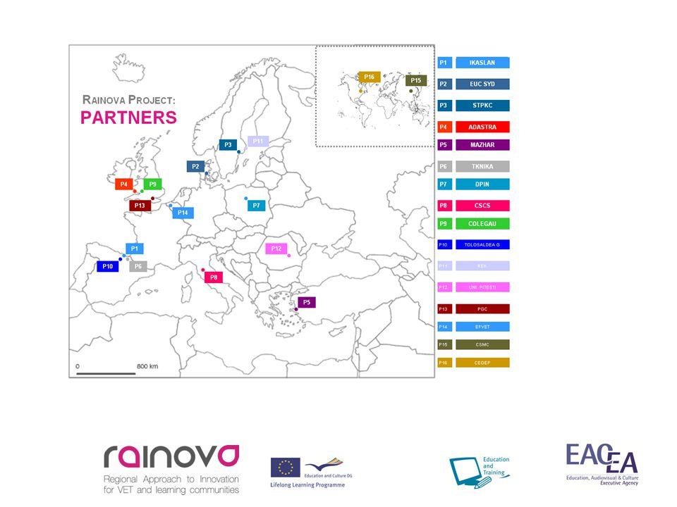 Aktiviteter: Studera regionala förutsättningar i 9 länder Utveckla modell för innovationsledning Testa i liten skala Utveckla och stödja regionala nätverk Främja regionala innovationssystem