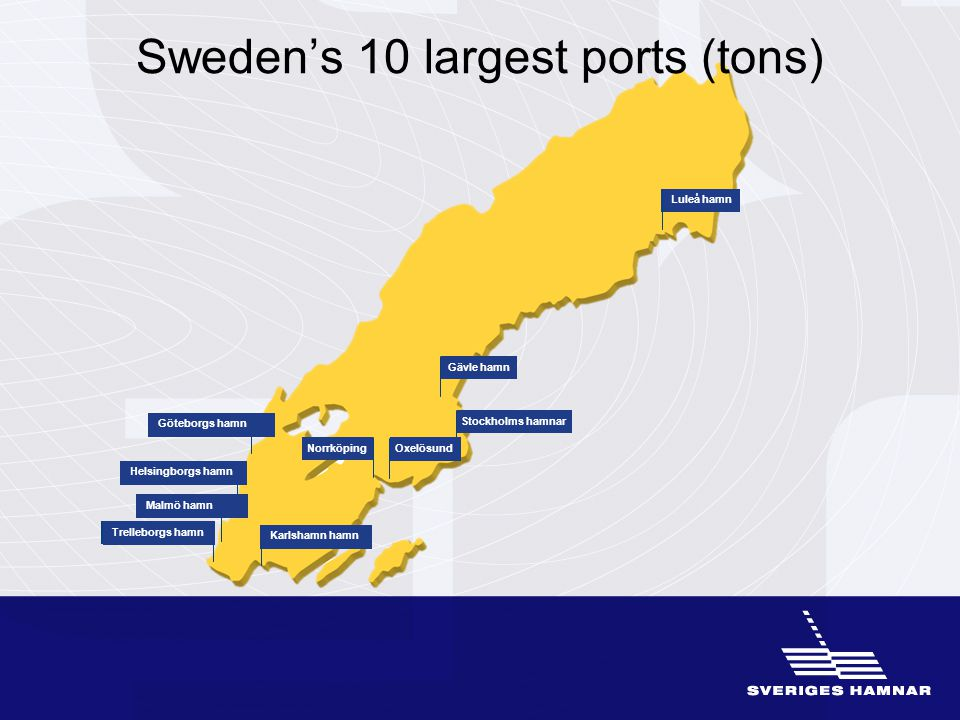 Gävle hamn OxelösundNorrköping Stockholms hamnar Karlshamn hamn Malmö hamn Helsingborgs hamn Göteborgs hamn Luleå hamn Trelleborgs hamn Sweden's 10 largest ports (tons)